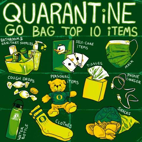 Go bag for isolation or quarantine